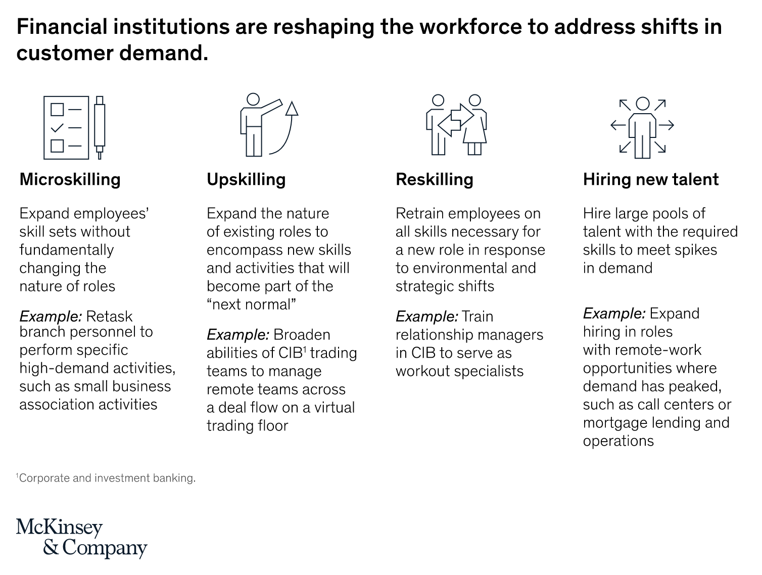 mckinsey microskilling, upskilling, reskilling, and hiring new talent