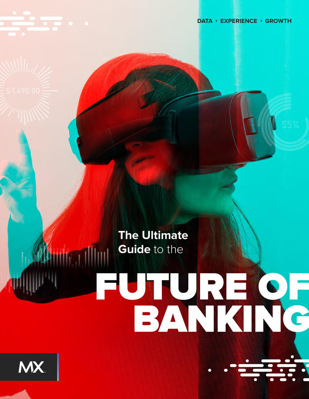 Ultimate Guide | Future of Banking